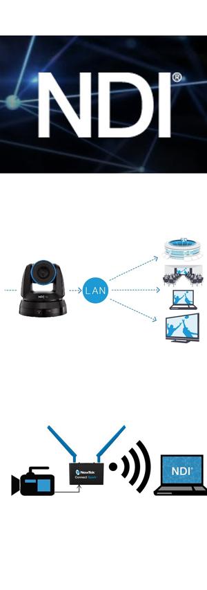 Network Device Interface (NDI) Nedir? Avantajları Nelerdir?
